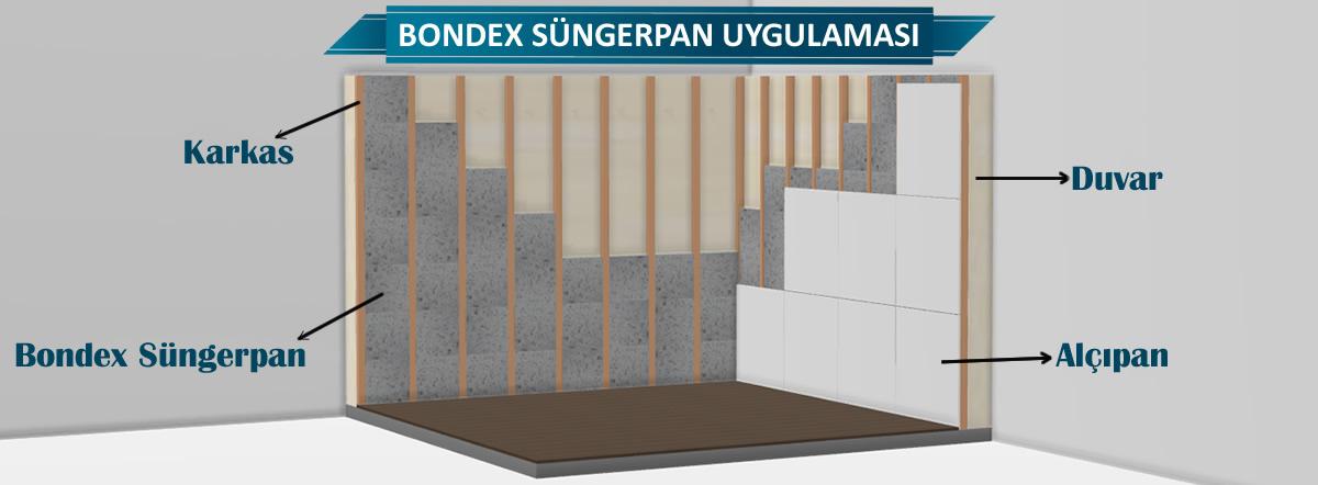 Bondex Süngerpan Ses Yalıtımı